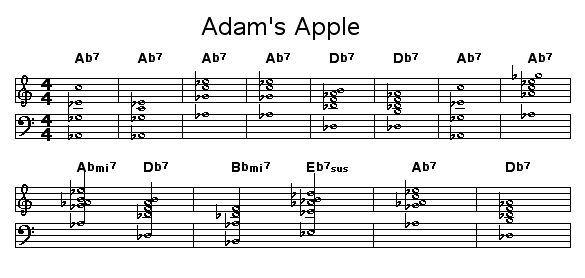 Adam's Apple: Changes for &quot;Adam's Apple&quot;, the title tune from Wayne Shorter's album on Blue Note Records. This tune is a blues, whose last 4 bars have been altered in an interesting way. <p>    <object type=&quot;application/x-shockwave-flash&quot; data=&quot;http://www.lala.com/external/flash/SingleSongWidget.swf&quot; id=&quot;lalaSongEmbed&quot; width=&quot;220&quot; height=&quot;70&quot;><param name=&quot;movie&quot; value=&quot;http://www.lala.com/external/flash/SingleSongWidget.swf&quot;/><param name=&quot;wmode&quot; value=&quot;transparent&quot;/><param name=&quot;allowNetworking&quot; value=&quot;all&quot;/><param name=&quot;allowScriptAccess&quot; value=&quot;always&quot;/><param name=&quot;flashvars&quot; value=&quot;songLalaId=576742231833715621&host=www.lala.com&quot;/><embed id=&quot;lalaSongEmbed&quot; name=&quot;lalaSongEmbed&quot; src=&quot;http://www.lala.com/external/flash/SingleSongWidget.swf&quot; width=&quot;220&quot; height=&quot;70&quot;type=&quot;application/x-shockwave-flash&quot; pluginspage=&quot;http://www.macromedia.com/go/getflashplayer&quot;wmode=&quot;transparent&quot; allowNetworking=&quot;all&quot; allowScriptAccess=&quot;always&quot;flashvars=&quot;songLalaId=576742231833715621&host=www.lala.com&quot;></embed></object><div style=&quot;font-size: 9px; margin-top: 2px;&quot;><a href=&quot;http://www.lala.com/song/576742227538748325/576742231833715621&quot; title=&quot;Adam's Apple (Rudy Van Gelder Edition) - Wayne Shorter&quot;>Adam's Apple (Rudy Van Gelder ...</a></div>