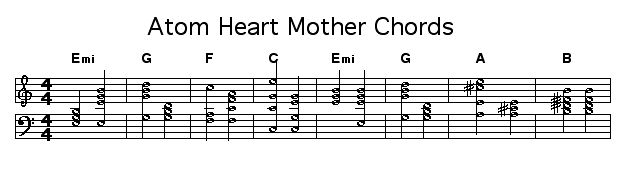 Atom Heart Mother Chords: This is Atom Heart Mother chord diagram