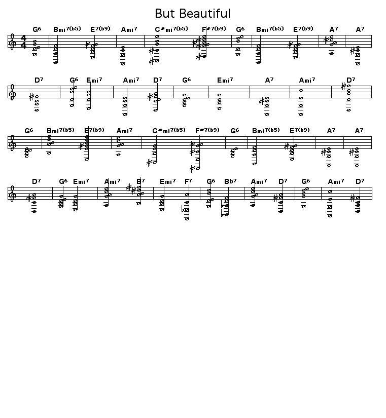 Beautiful Chords Progressions Passionx